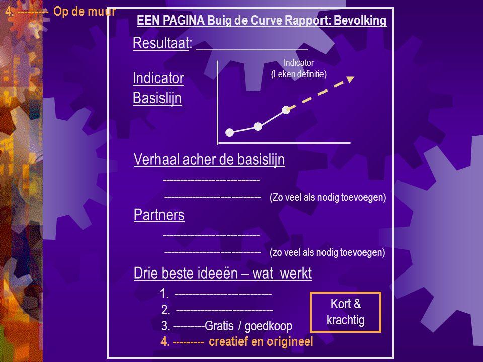 EEN PAGINA Buig de Curve Rapport: Bevolking Resultaat: _______________ Indicator (Leken definitie) Indicator Basislijn Verhaal acher de basislijn --------------------------- --------------------------- (Zo veel als nodig toevoegen) Partners --------------------------- --------------------------- (zo veel als nodig toevoegen) Drie beste ideeën – wat werkt 1.
