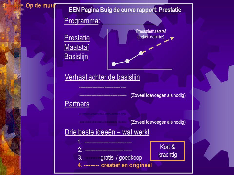 Programma: _______________ Prestatiemaatstaf (Leken definitie) Prestatie Maatstaf Basislijn Verhaal achter de basislijn --------------------------- --------------------------- (Zoveel toevoegen als nodig) Partners --------------------------- --------------------------- (Zoveel toevoegen als nodig) Drie beste ideeën – wat werkt 1.