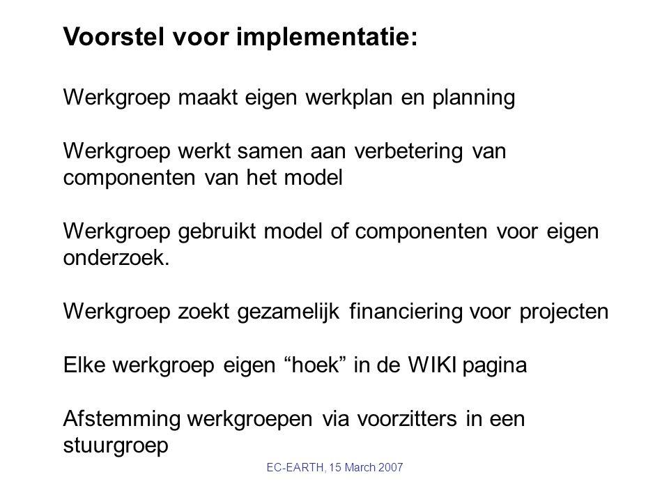 EC-EARTH, 15 March 2007 Voorstel voor implementatie: Werkgroep maakt eigen werkplan en planning Werkgroep werkt samen aan verbetering van componenten