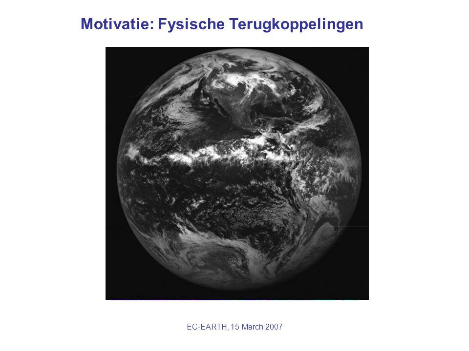 EC-EARTH, 15 March 2007 Motivatie: Aardsysteem Terugkoppelingen