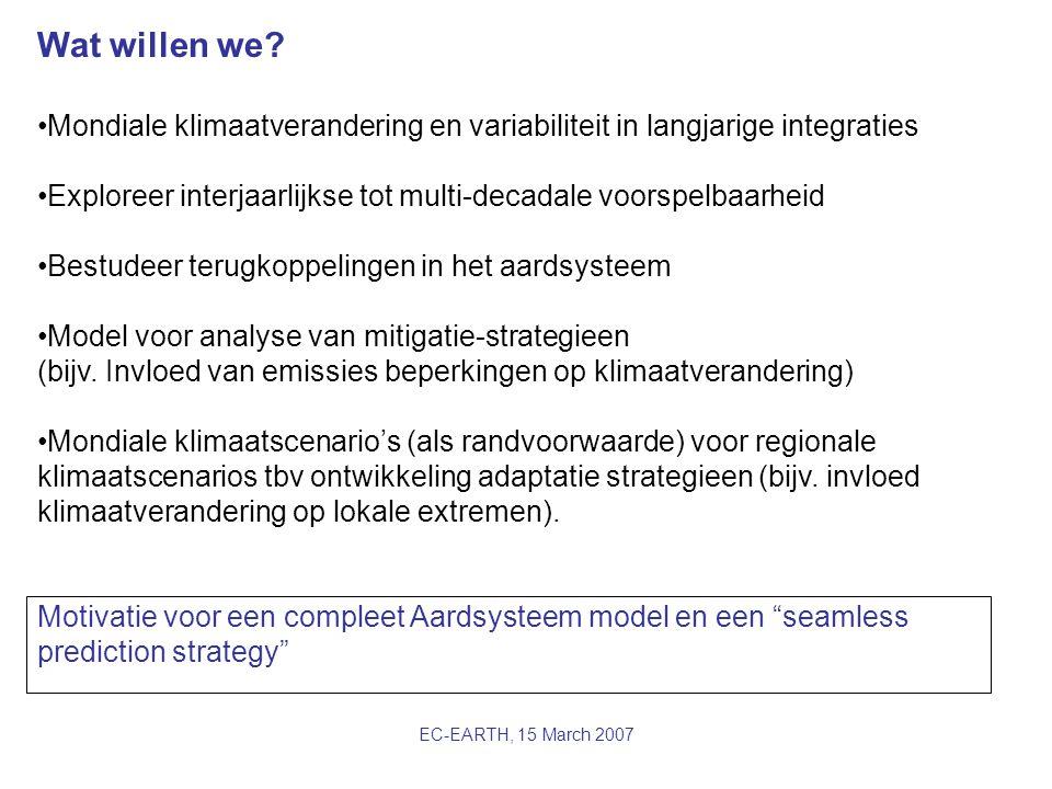 EC-EARTH, 15 March 2007 Ontwikkel een mondiaal Aardsysteem model bestaand uit: state-of-the-art atmosferisch algemeen circulatie model, state-of-the-art oceaan algemeen circulatie model, zeeijsmodel, landmodel en atmosferisch chemie model In een later stadium modules voor mariene en terrestische biogeochemische cycli Waarom een nieuw model en ECMWF als partner.