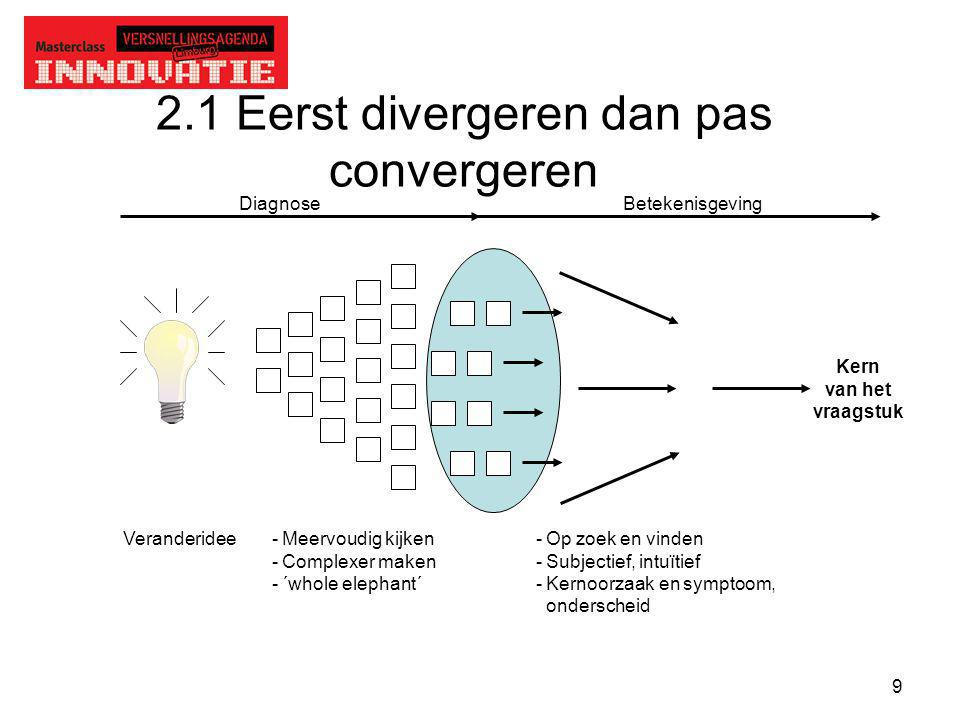 9 2.1 Eerst divergeren dan pas convergeren Veranderidee DiagnoseBetekenisgeving Meervoudig kijken Complexer maken ´whole elephant´ Op zoek en vind