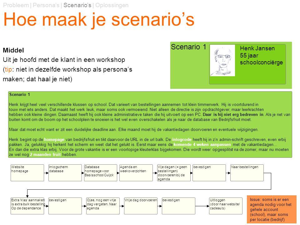 Hoe maak je scenario's Middel Uit je hoofd met de klant in een workshop (tip: niet in dezelfde workshop als persona's maken; dat haal je niet) Problee
