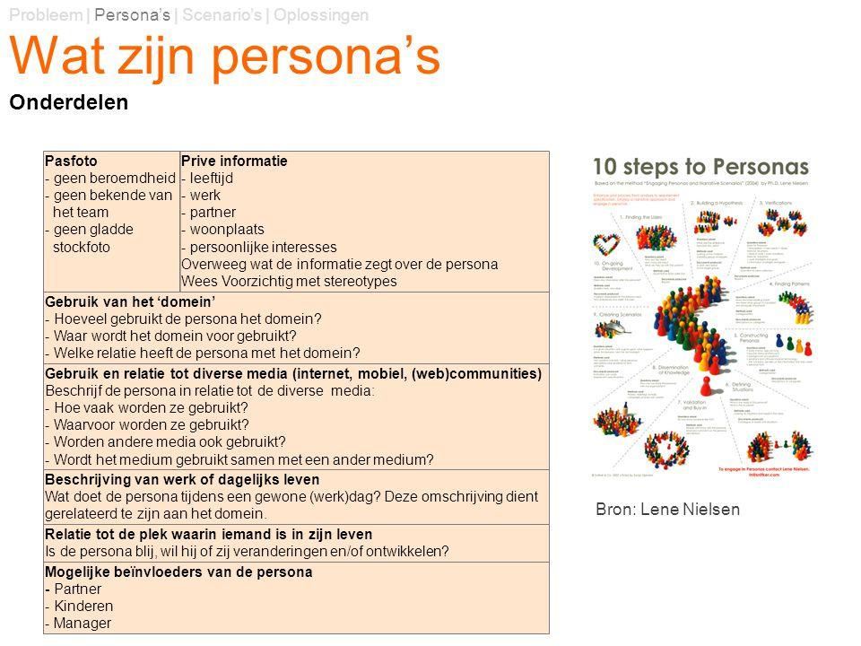Wat zijn persona's Probleem | Persona's | Scenario's | Oplossingen Pasfoto - geen beroemdheid - geen bekende van het team - geen gladde stockfoto Priv
