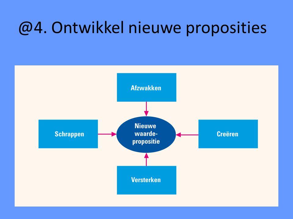 @4. Ontwikkel nieuwe proposities