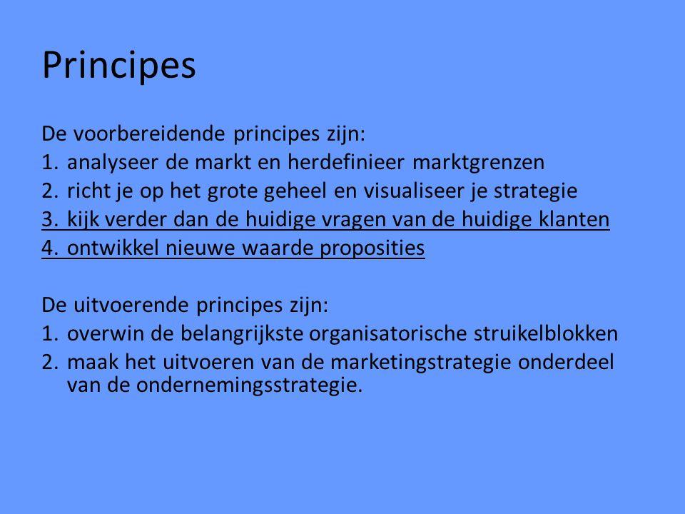 Principes De voorbereidende principes zijn: 1.analyseer de markt en herdefinieer marktgrenzen 2. richt je op het grote geheel en visualiseer je strate