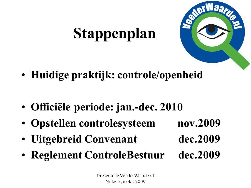 Presentatie VoederWaarde.nl Nijkerk, 6 okt. 2009 Stappenplan Huidige praktijk: controle/openheid Officiële periode: jan.-dec. 2010 Opstellen controles