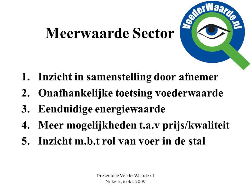 Presentatie VoederWaarde.nl Nijkerk, 6 okt. 2009 Meerwaarde Sector 1.Inzicht in samenstelling door afnemer 2.Onafhankelijke toetsing voederwaarde 3.Ee