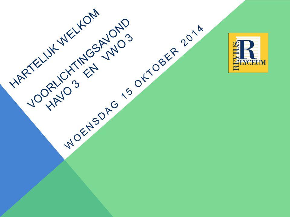 HARTELIJK WELKOM VOORLICHTINGSAVOND HAVO 3 EN VWO 3 WOENSDAG 15 OKTOBER 2014