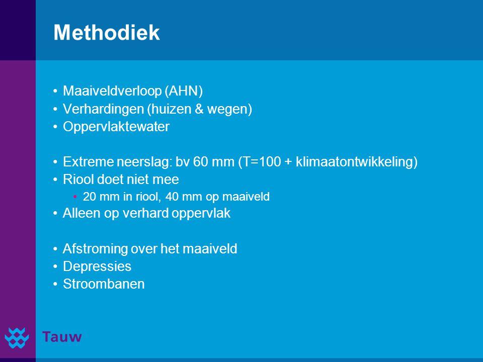 Methodiek Maaiveldverloop (AHN) Verhardingen (huizen & wegen) Oppervlaktewater Extreme neerslag: bv 60 mm (T=100 + klimaatontwikkeling) Riool doet nie