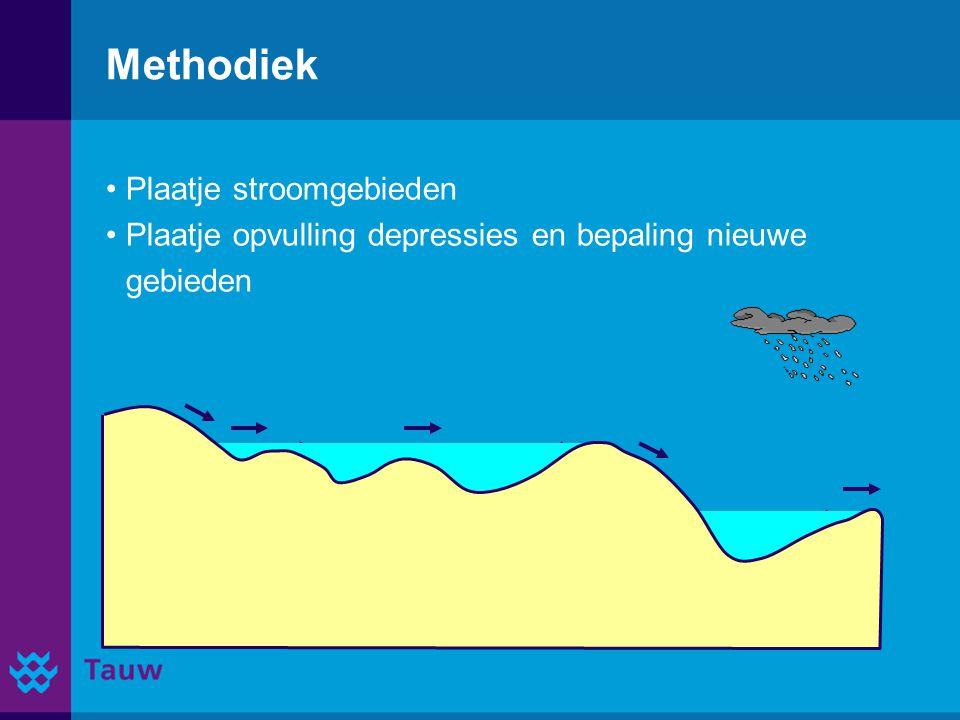 Methodiek Plaatje stroomgebieden Plaatje opvulling depressies en bepaling nieuwe gebieden
