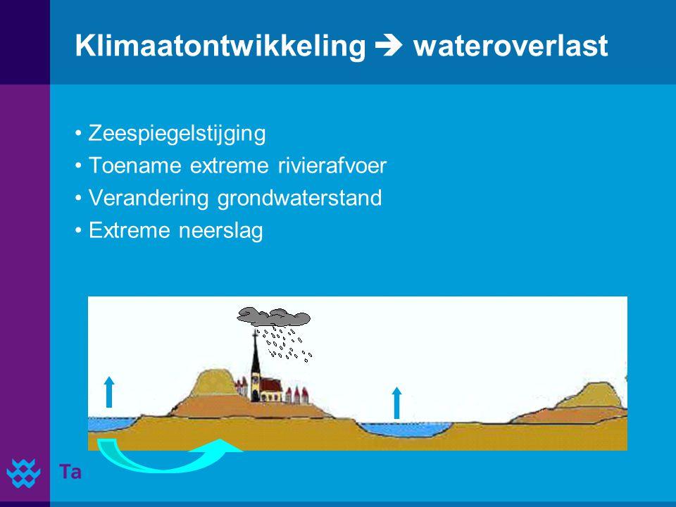 Klimaatontwikkeling  wateroverlast Zeespiegelstijging Toename extreme rivierafvoer Verandering grondwaterstand Extreme neerslag