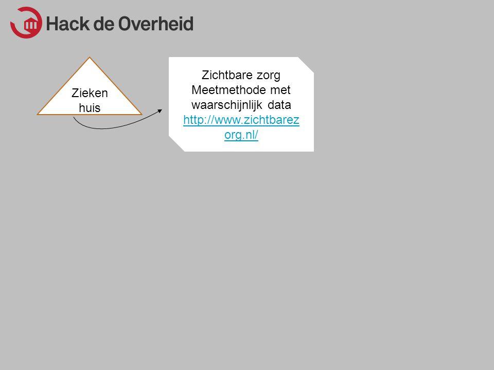 Zieken huis Zichtbare zorg Meetmethode met waarschijnlijk data http://www.zichtbarez org.nl/