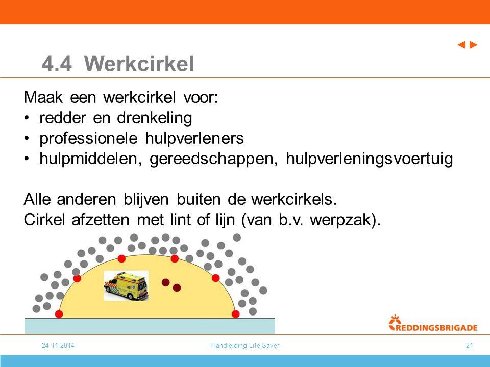 24-11-2014Handleiding Life Saver21 4.4 Werkcirkel Maak een werkcirkel voor: redder en drenkeling professionele hulpverleners hulpmiddelen, gereedschap