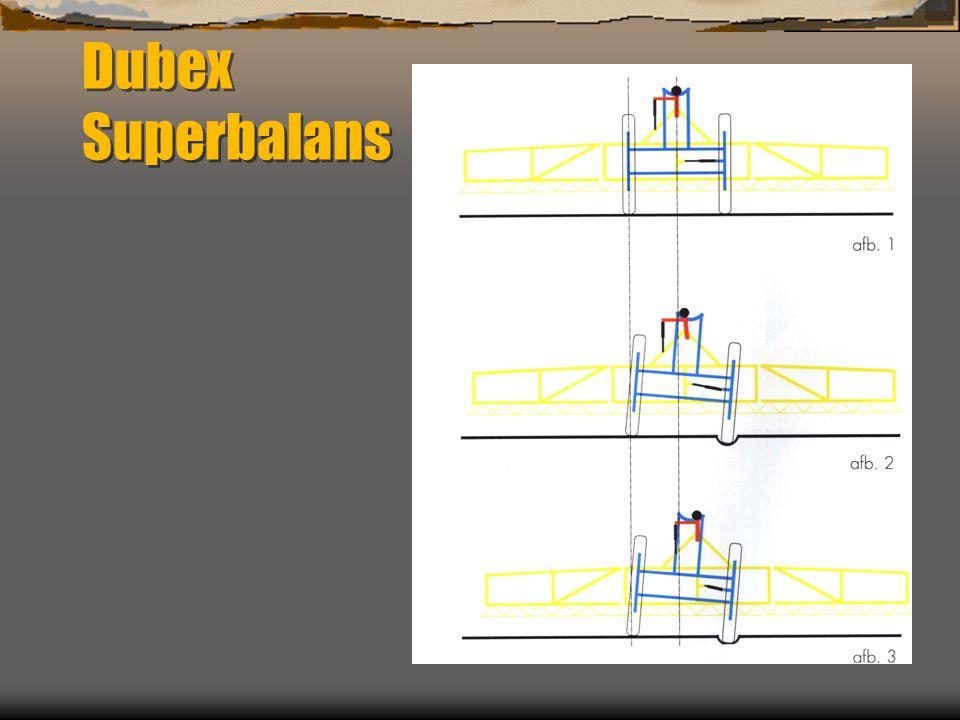 Dubex Superbalans  De unieke superbalans ophanging van Dubex  Bewegingen van het onderstel worden zo min mogelijk aan de boom doorgegeven  Perefect