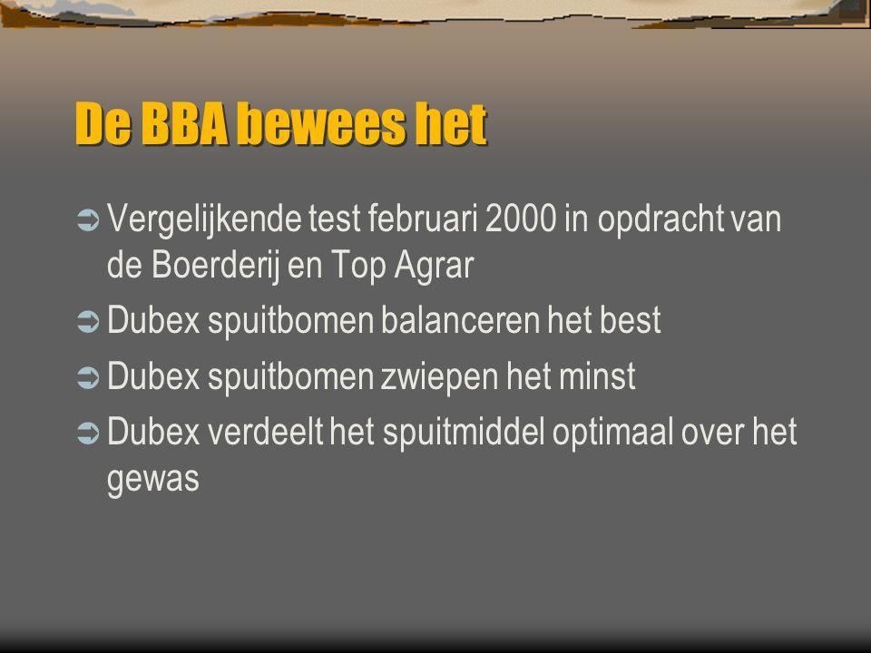 Dubex Superbalans