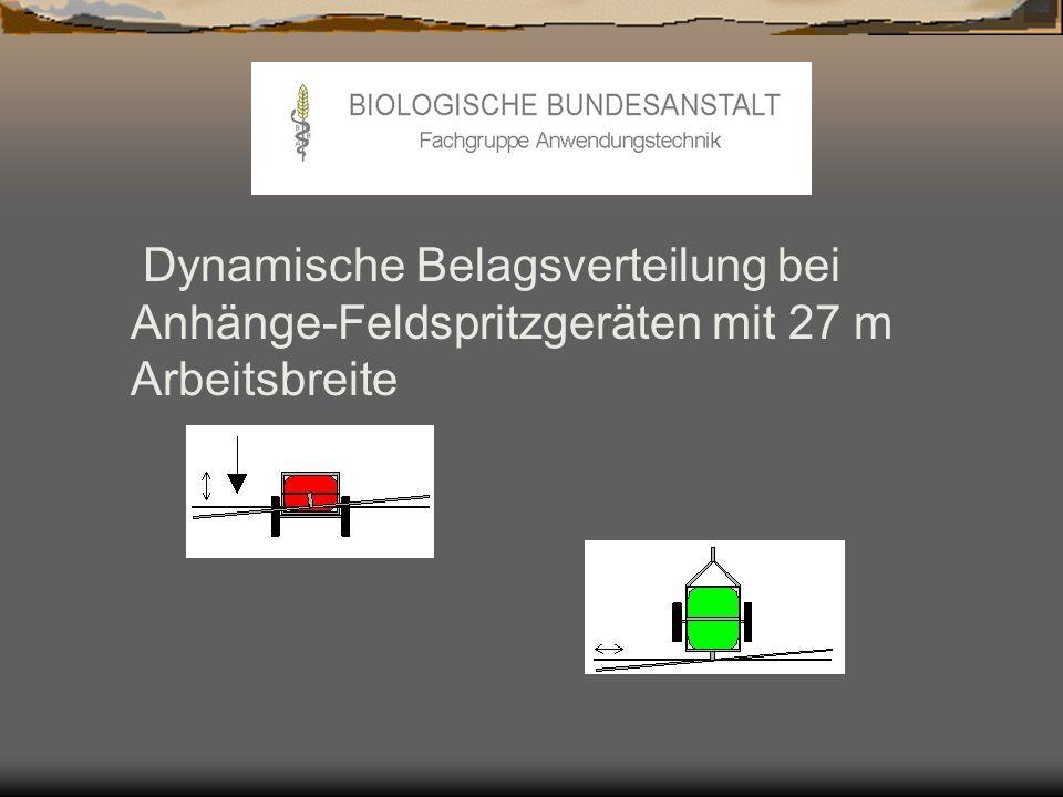 De BBA bewees het  Vergelijkende test februari 2000 in opdracht van de Boerderij en Top Agrar  Dubex spuitbomen balanceren het best  Dubex spuitbom