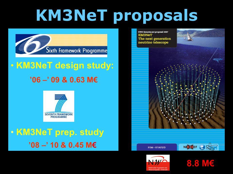KM3NeT proposals 8.8 M€ KM3NeT design study: '06 –' 09 & 0.63 M€ KM3NeT prep. study '08 –' 10 & 0.45 M€