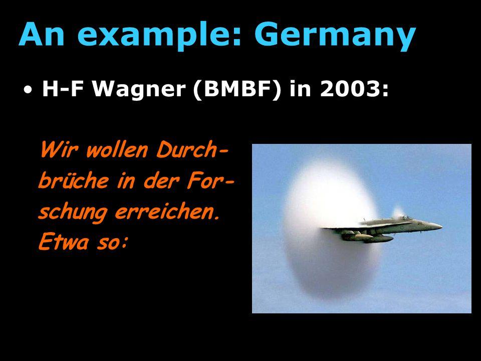 H-F Wagner (BMBF) in 2003: An example: Germany Wir streben ganz große Ziele an. Etwa solche: