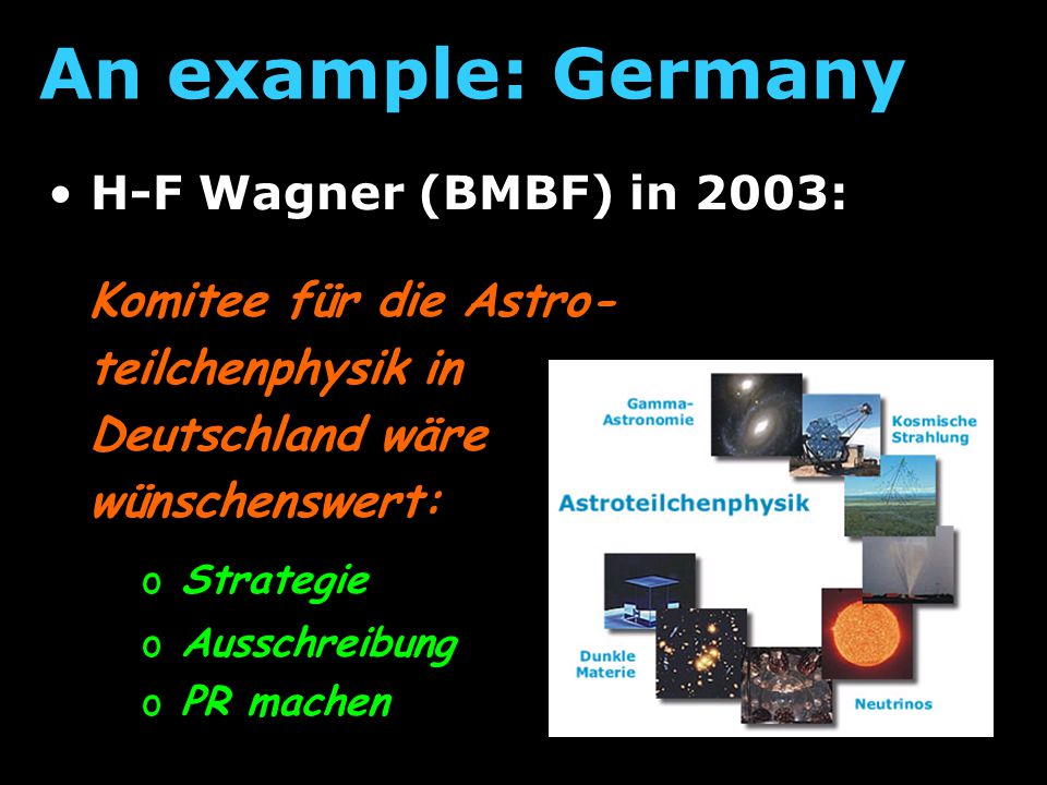 H-F Wagner (BMBF) in 2003: An example: Germany Komitee für die Astro- teilchenphysik in Deutschland wäre wünschenswert: o Strategie o Ausschreibung o