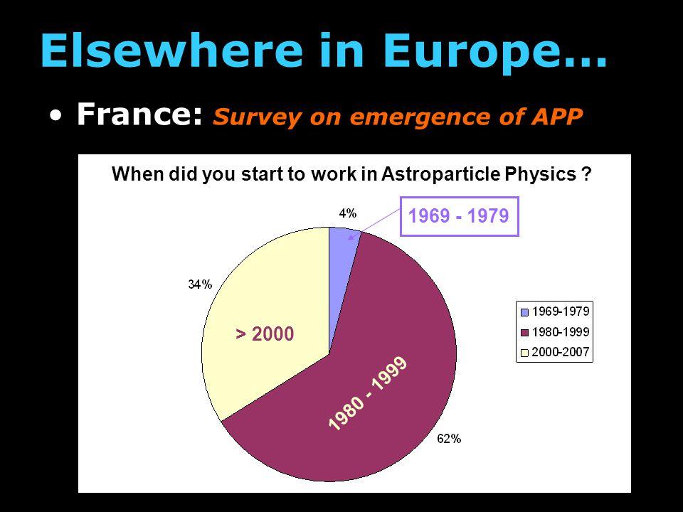 The emergence of APP in EU – Bernard Revaz (Univ.of Geneva): A new discipline.