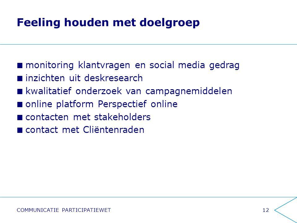 Feeling houden met doelgroep monitoring klantvragen en social media gedrag inzichten uit deskresearch kwalitatief onderzoek van campagnemiddelen onlin