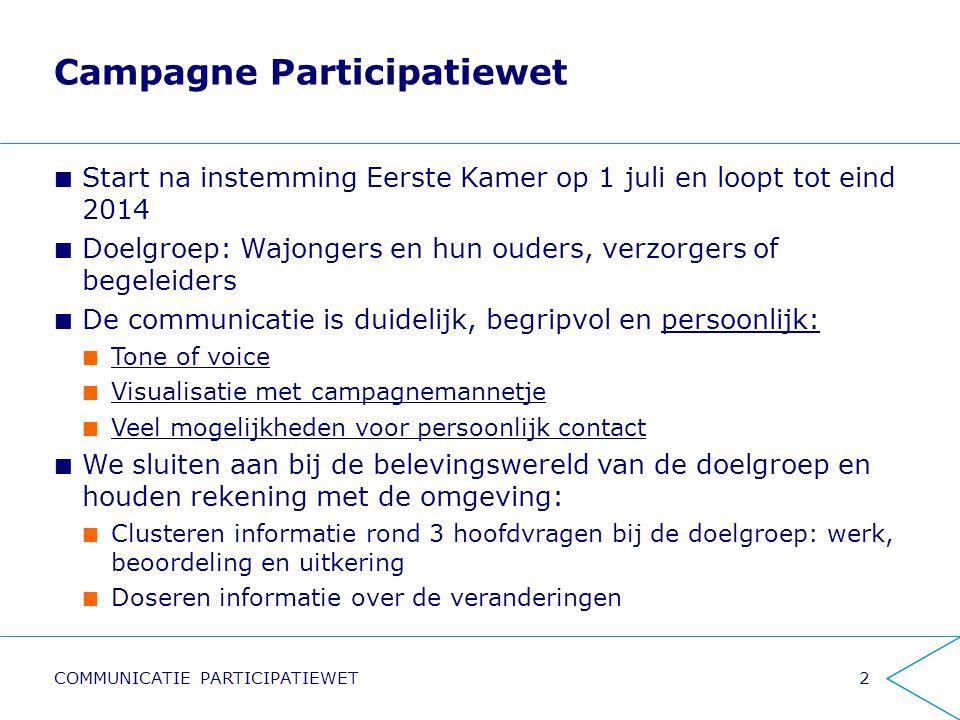Campagne Participatiewet Start na instemming Eerste Kamer op 1 juli en loopt tot eind 2014 Doelgroep: Wajongers en hun ouders, verzorgers of begeleide