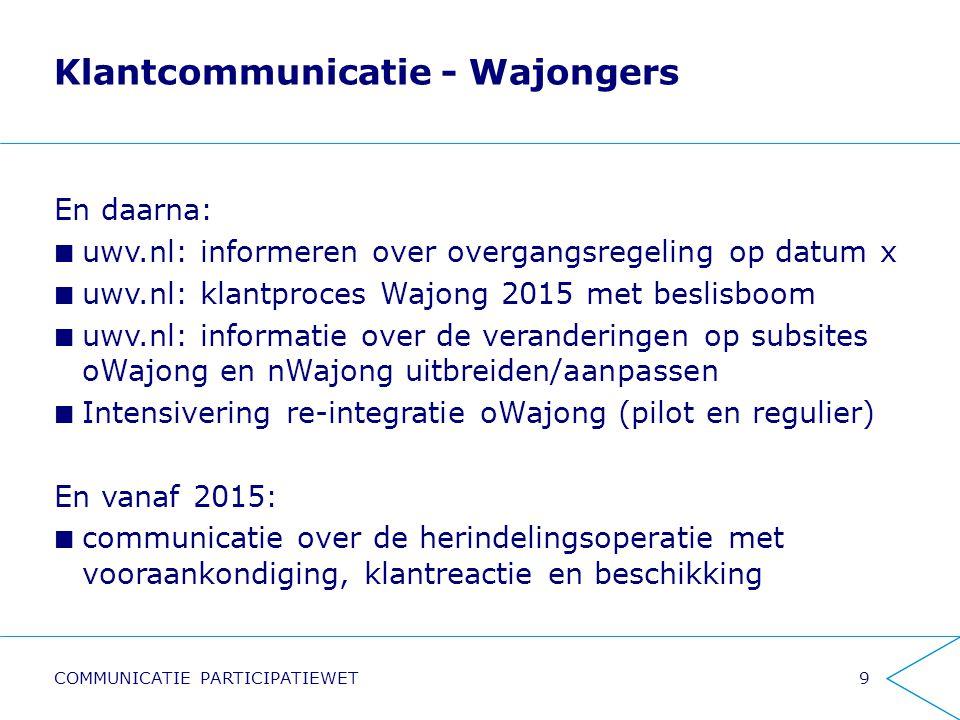 Klantcommunicatie - Wajongers En daarna: uwv.nl: informeren over overgangsregeling op datum x uwv.nl: klantproces Wajong 2015 met beslisboom uwv.nl: i