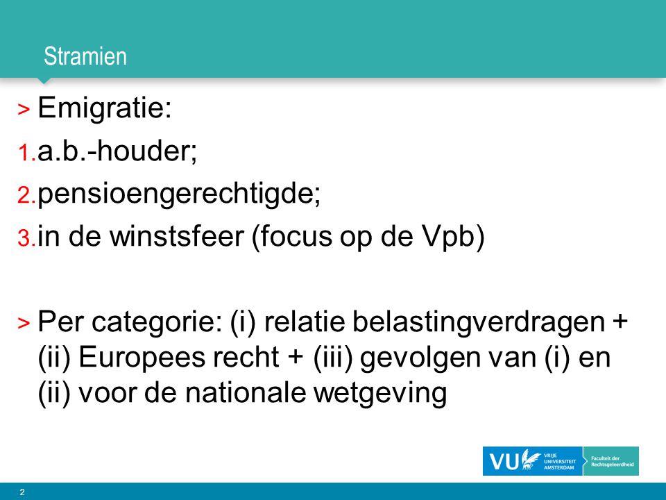 2 Stramien > Emigratie: 1. a.b.-houder; 2. pensioengerechtigde; 3. in de winstsfeer (focus op de Vpb) > Per categorie: (i) relatie belastingverdragen