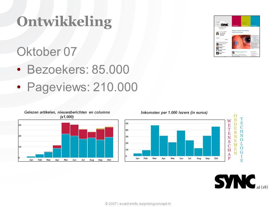 © 2007 | ewald smits, surprisingconcept.nl (18) Ontwikkeling Oktober 07 Bezoekers: 85.000 Pageviews: 210.000 Gelezen artikelen, nieuwsberichten en columns (x1.000) Inkomsten per 1.000 lezers (in euros)
