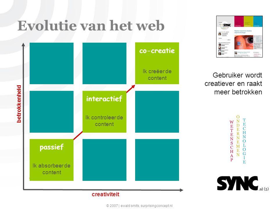 © 2007 | ewald smits, surprisingconcept.nl (5) Evolutie van het web creativiteit passief Ik absorbeer de content interactief Ik controleer de content co-creatie Ik creëer de content betrokkenheid Gebruiker wordt creatiever en raakt meer betrokken