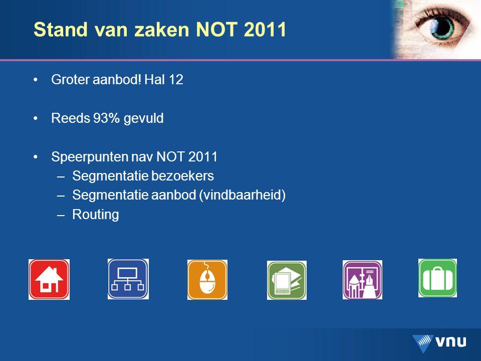 Activiteiten NOT 2011 op een rij (1) Bouw, facilitair & inrichting > hal 7 –Groene Route –Innovatie stands (doorgang hal 7-8) Management, advies & organisatie > hal 8, stukje 7 –Zaal exposantenlezingen Leren & onderwijzen met ICT > hal 9 stukje 8 –Zaal exposantenlezingen
