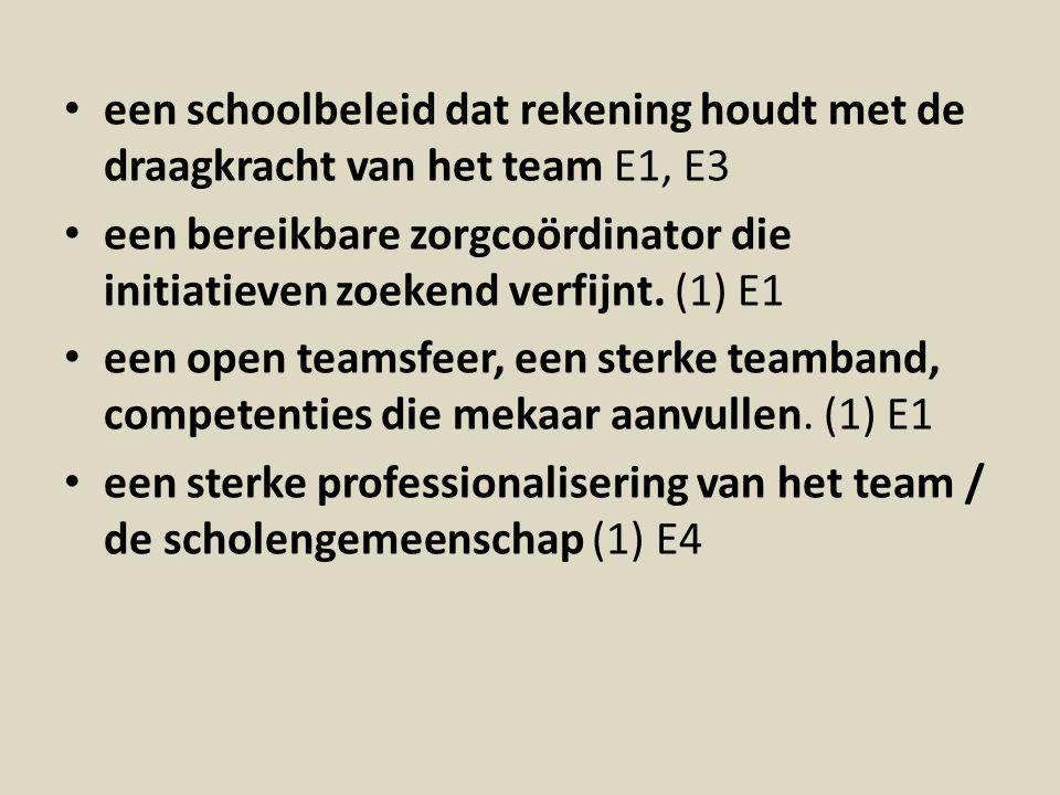 een schoolbeleid dat rekening houdt met de draagkracht van het team E1, E3 een bereikbare zorgcoördinator die initiatieven zoekend verfijnt.