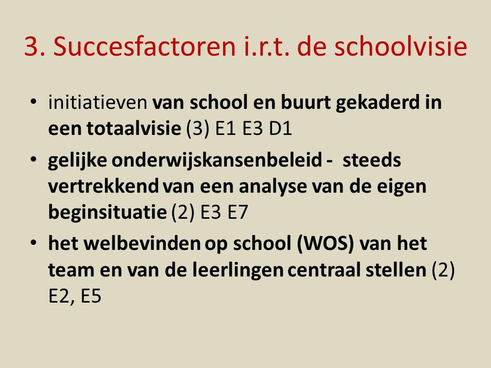 3. Succesfactoren i.r.t. de schoolvisie initiatieven van school en buurt gekaderd in een totaalvisie (3) E1 E3 D1 gelijke onderwijskansenbeleid - stee