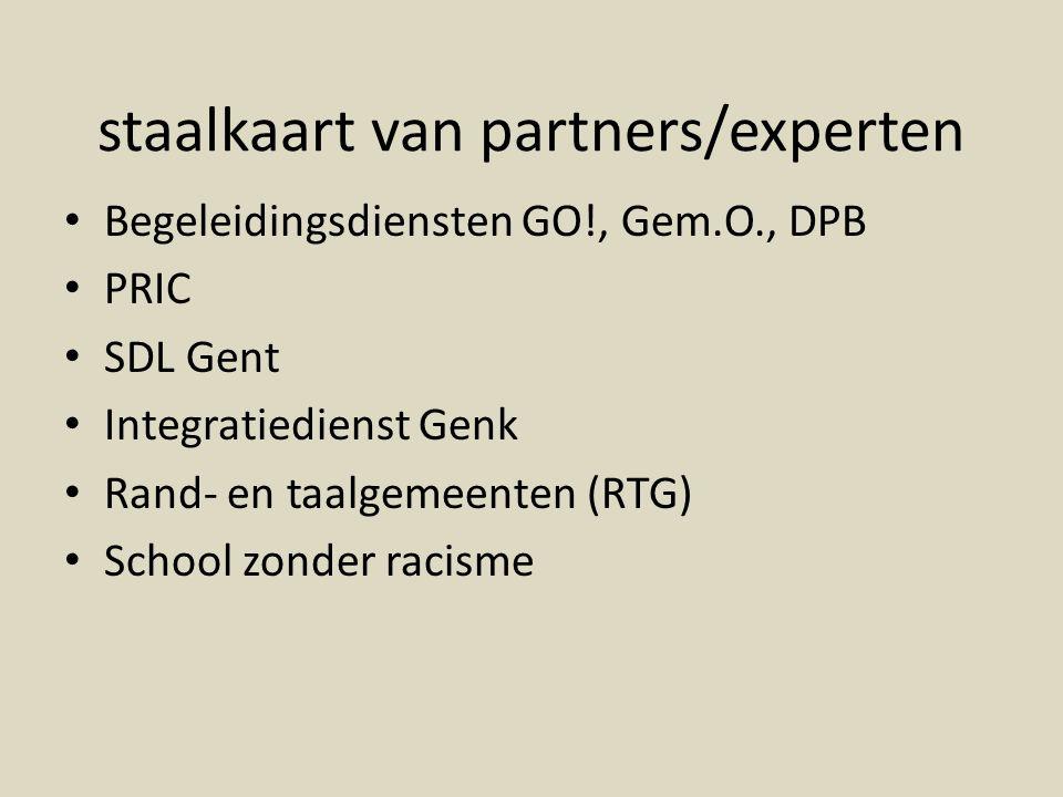 staalkaart van partners/experten Begeleidingsdiensten GO!, Gem.O., DPB PRIC SDL Gent Integratiedienst Genk Rand- en taalgemeenten (RTG) School zonder racisme