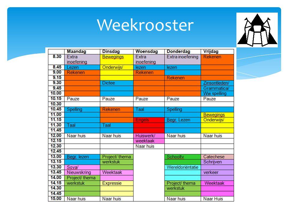 Weekrooster