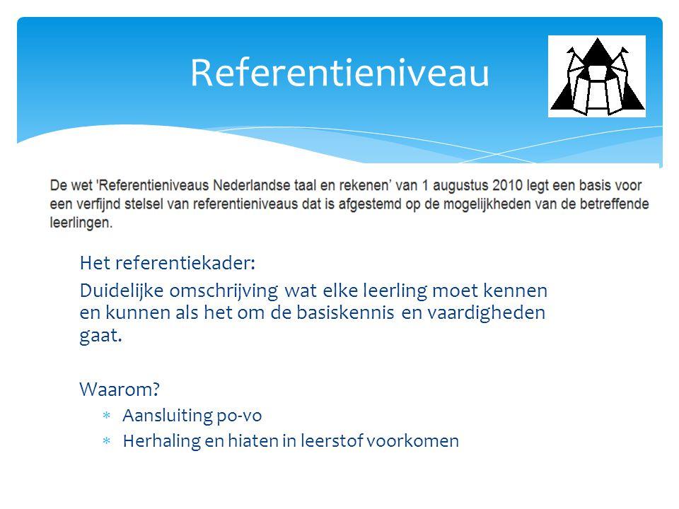 Het referentiekader: Duidelijke omschrijving wat elke leerling moet kennen en kunnen als het om de basiskennis en vaardigheden gaat. Waarom?  Aanslui