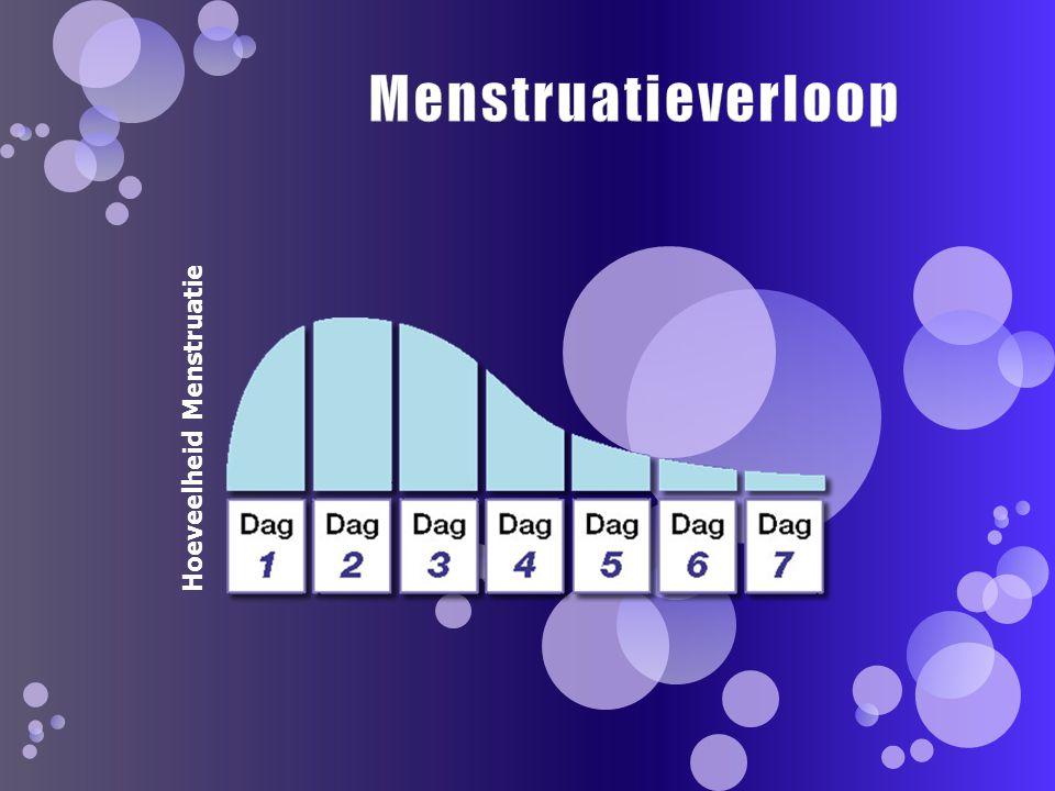 Hoeveelheid Menstruatie