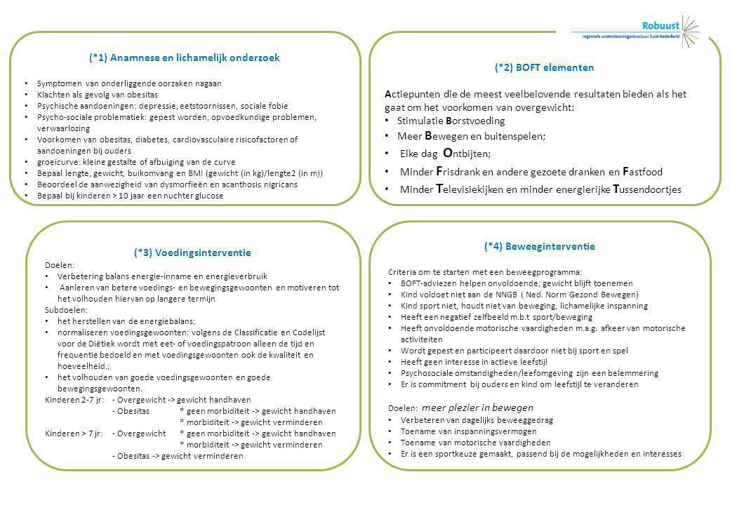 (*1) Anamnese en lichamelijk onderzoek Symptomen van onderliggende oorzaken nagaan Klachten als gevolg van obesitas Psychische aandoeningen: depressie