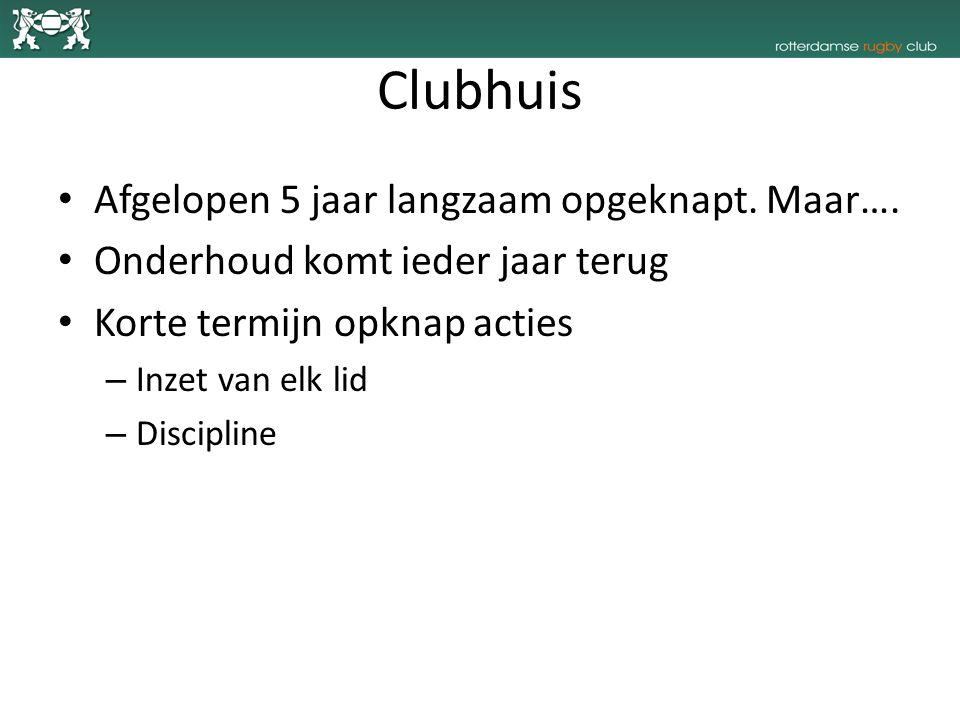Clubhuis Afgelopen 5 jaar langzaam opgeknapt. Maar….