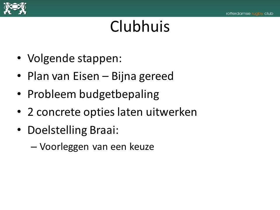 Clubhuis Volgende stappen: Plan van Eisen – Bijna gereed Probleem budgetbepaling 2 concrete opties laten uitwerken Doelstelling Braai: – Voorleggen van een keuze