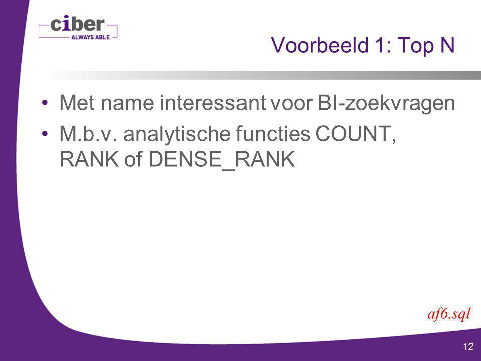 12 Voorbeeld 1: Top N Met name interessant voor BI-zoekvragen M.b.v.