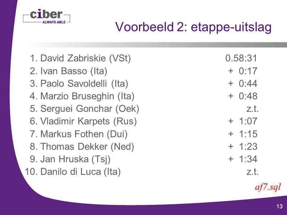 13 Voorbeeld 2: etappe-uitslag 1. David Zabriskie (VSt)0.58:31 2.
