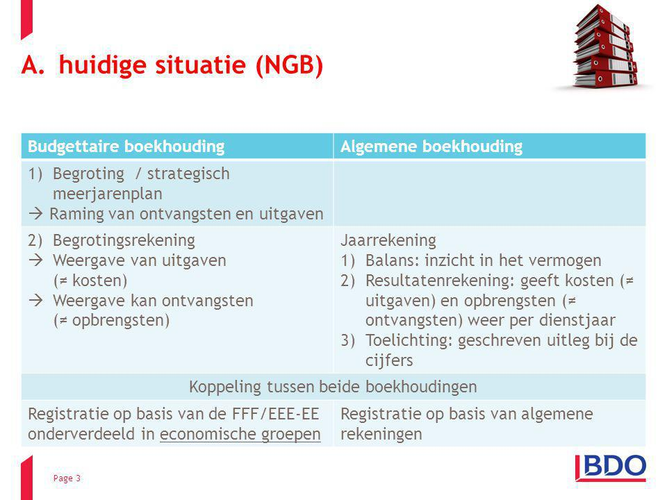 Page 3 A.huidige situatie (NGB) Budgettaire boekhoudingAlgemene boekhouding 1)Begroting / strategisch meerjarenplan  Raming van ontvangsten en uitgav