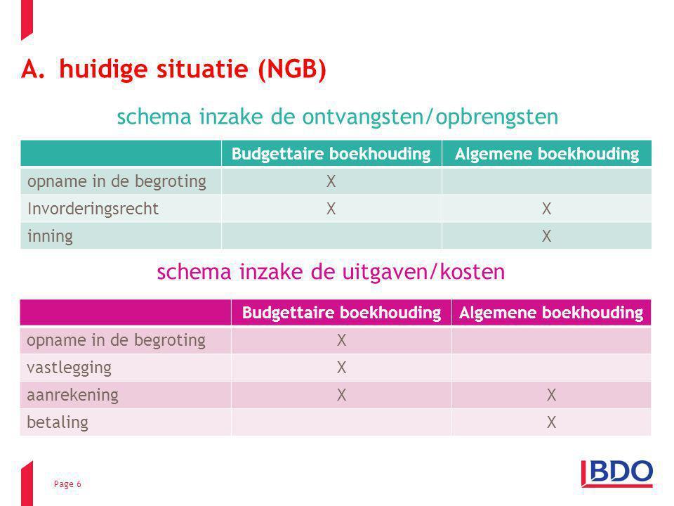 Page 6 schema inzake de ontvangsten/opbrengsten Budgettaire boekhoudingAlgemene boekhouding opname in de begrotingX InvorderingsrechtXX inningX Budget