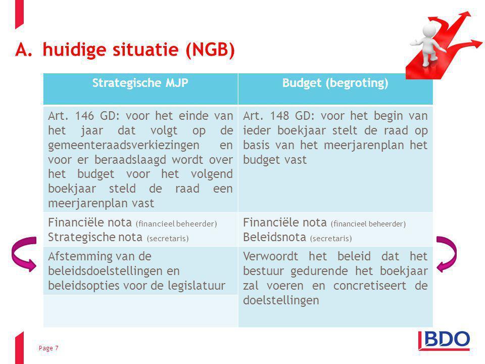 Page 7 A.huidige situatie (NGB) Strategische MJPBudget (begroting) Art. 146 GD: voor het einde van het jaar dat volgt op de gemeenteraadsverkiezingen