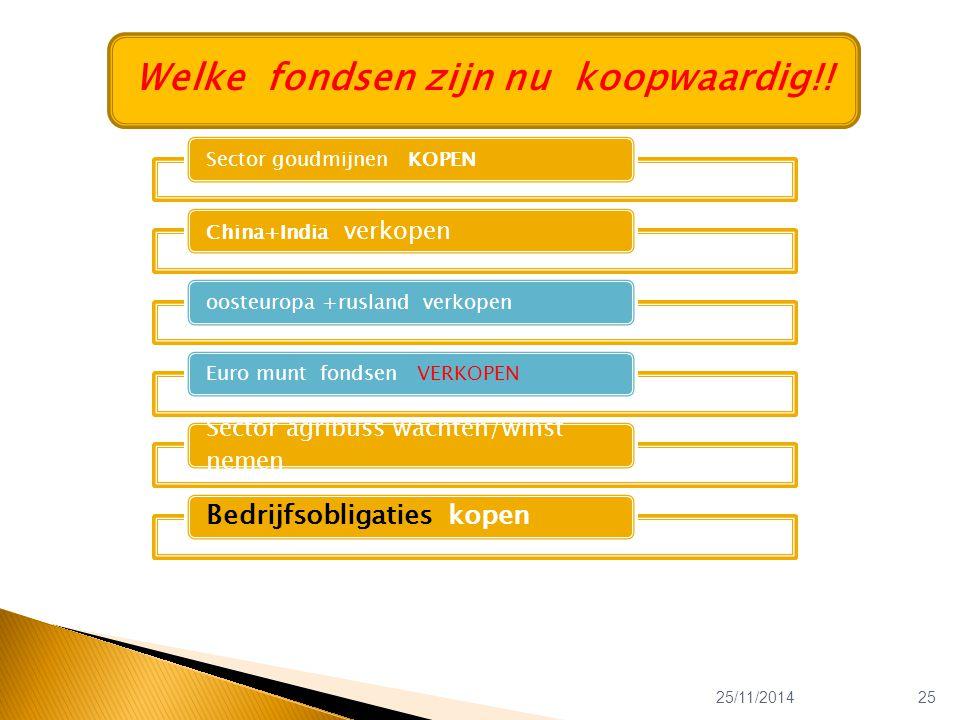 25/11/201425 Welke fondsen zijn nu koopwaardig!!
