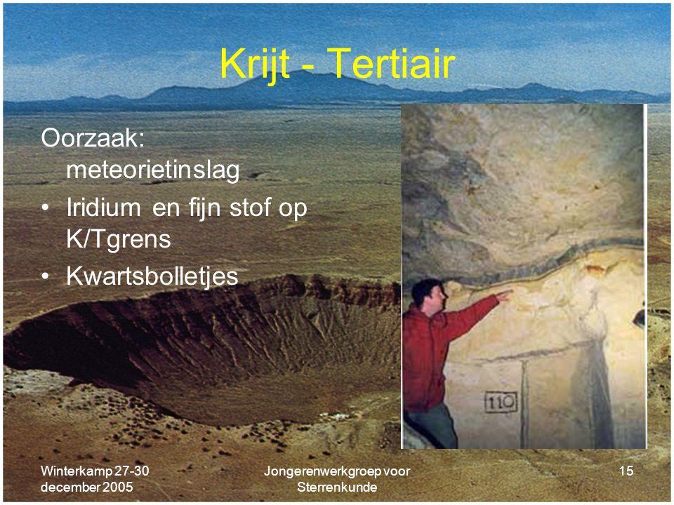 Winterkamp 27-30 december 2005 Jongerenwerkgroep voor Sterrenkunde 15 Krijt - Tertiair Oorzaak: meteorietinslag Iridium en fijn stof op K/Tgrens Kwart