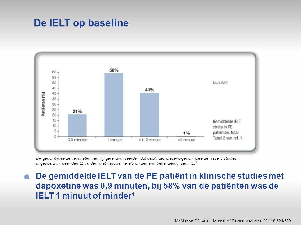 De gecombineerde resultaten van vijf gerandomiseerde, dubbelblinde, placebo-gecontroleerde fase 3 studies, uitgevoerd in meer dan 25 landen met dapoxe
