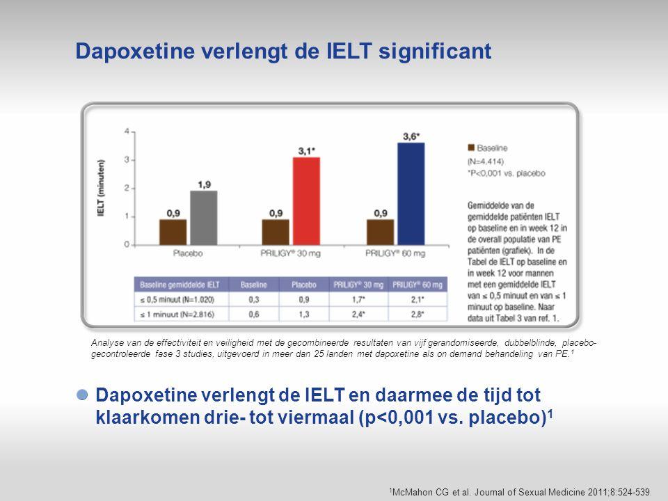 Analyse van de effectiviteit en veiligheid met de gecombineerde resultaten van vijf gerandomiseerde, dubbelblinde, placebo- gecontroleerde fase 3 stud